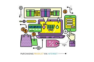 Set Purchasing, Delivery of Product