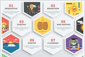 Infographic of brainstorm, strategy