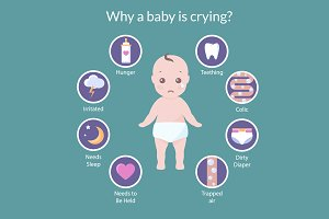 Why baby is crying icons