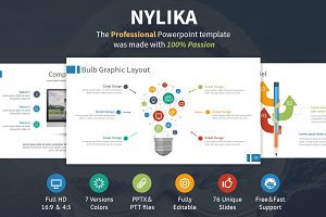 Nylika - Powerpoint Presentation