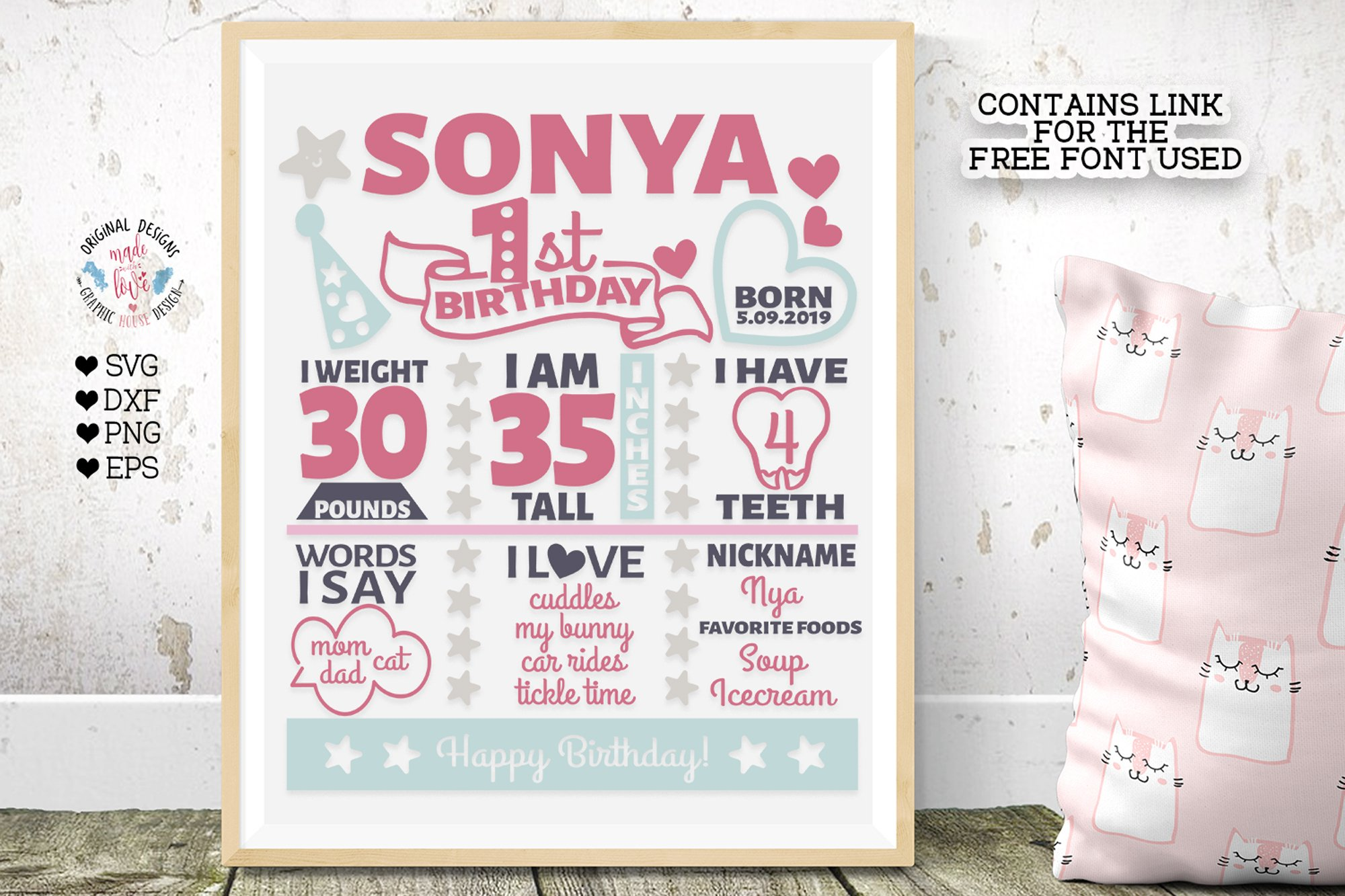 Baby First Birthday Chart