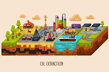 Oil Extraction in Isometric