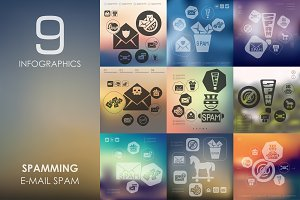 9 spamming infographics