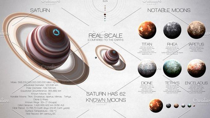 Cosmos - Education