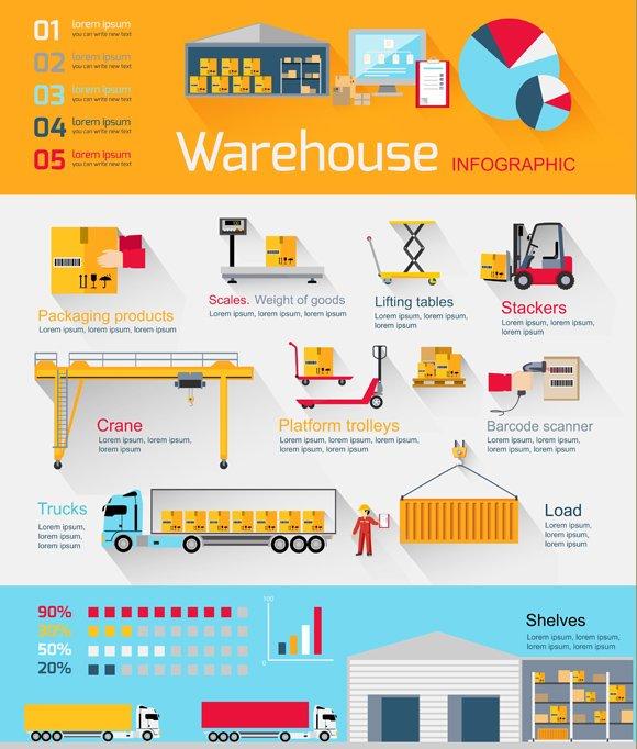 Infographics Equipment Warehouse