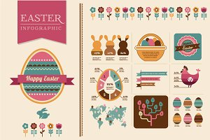 Easter infographics