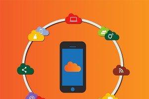 Cloud computing technology mobile