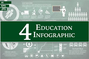 Education Infographics Bundle.