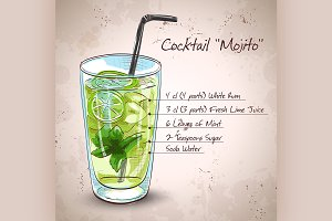 Mojito fresh cocktail