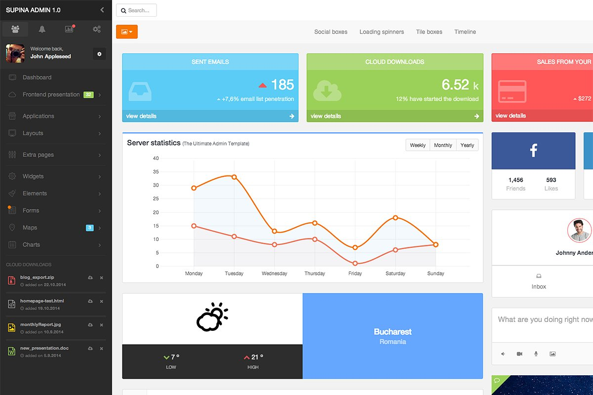 Supina - Bootstrap Admin Template