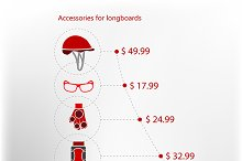 Accessories for longboarding vector