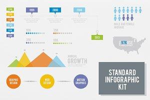 Standard Infographic kit