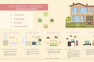 Interior Design infographics