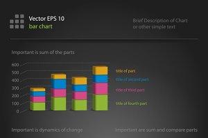 Iinfographics, bar chart