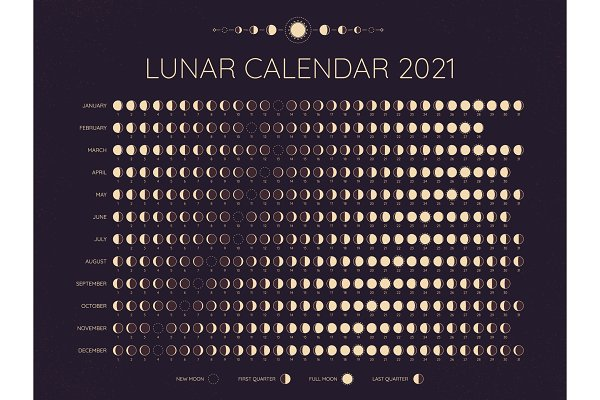 Moon calendar 2021. Lunar phases | Pre Designed Vector Graphics