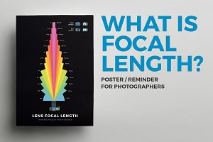 Lens Zoom Poster for Photographers