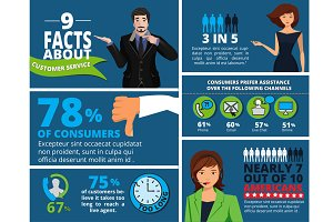 Vector Infographisc.Customer Service