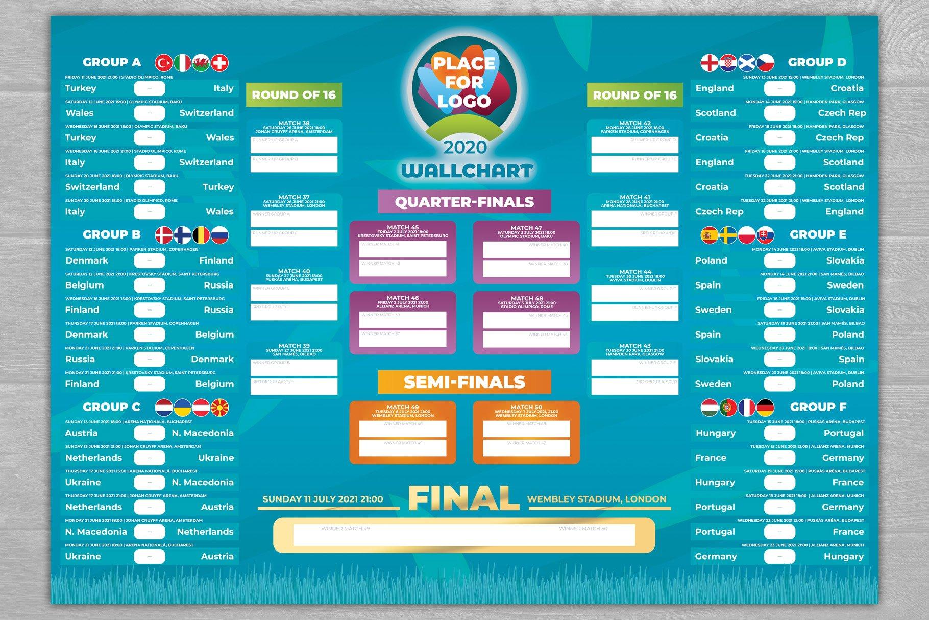 2020 European Championship WallChart | Creative Photoshop ...