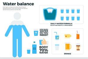 Human water balance