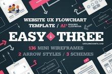 EasyThree Website UX Flowchart AI