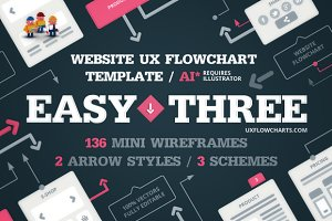 EasyThree Website UX Flowchart AI