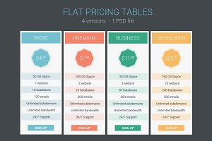 Flat Pricing Tables