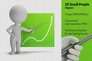3D Small People - Diagram