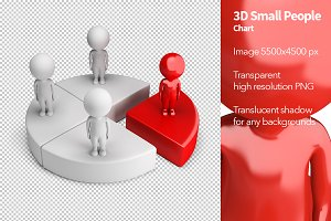 3D Small People - Chart