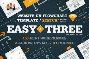 EasyThree Website Flowchart Sketch