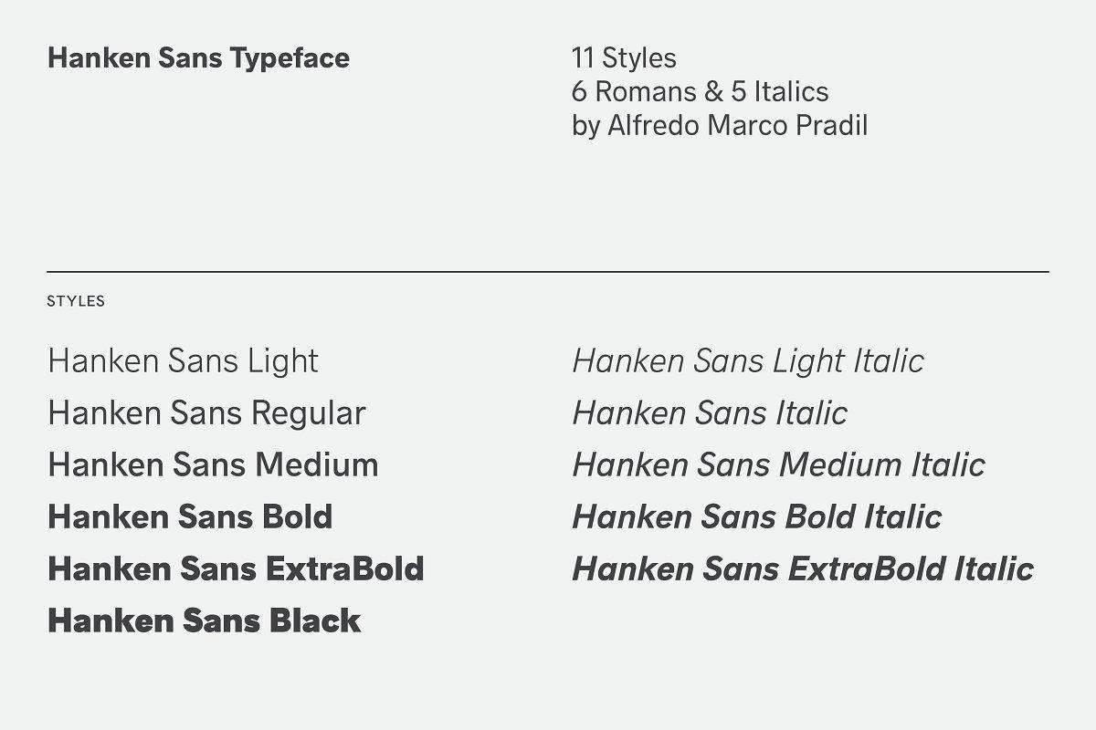 Hanken Sans Family ~ Sans Serif Fonts ~ Creative Market