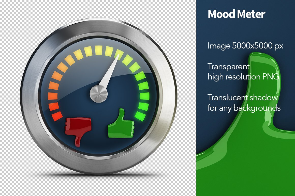 Mood Meter Graphic Objects Creative Market