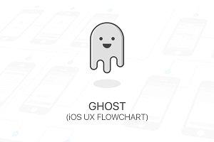 GHOST - iOS UX Flowchart