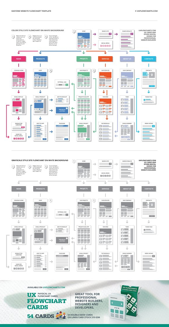 easyone website flowchart template product mockups creative market - Flowcharting Template
