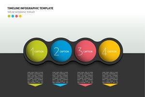 Timeline template, layout.