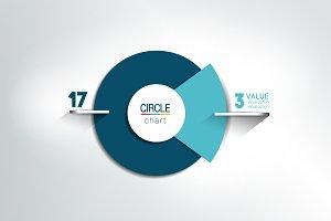 Round. circle chart.