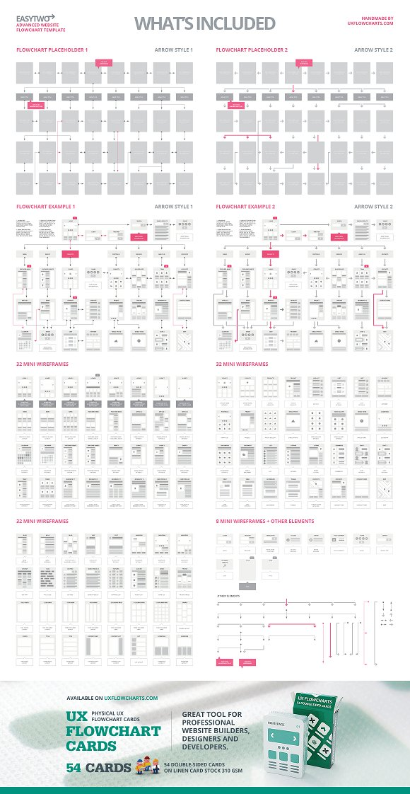 Website flowchart sitemap sketch product mockups creative market maxwellsz