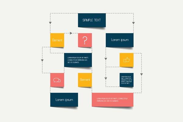 Flowchart scheme.